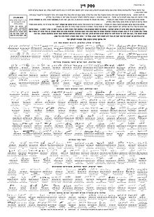 Firmas Rabinos